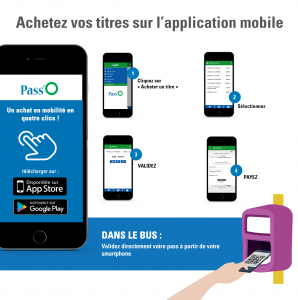 actifs application mobile